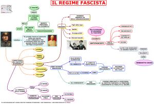 07-il-regime-fascista