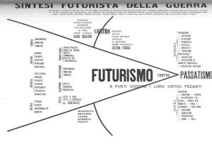 sintesi-futurista-della-guerra