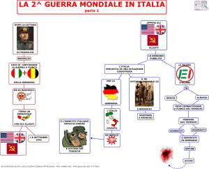 2-guerra-mondiale-in-italia-parte-1