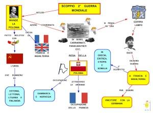63-SCOPPIO-2°GUERRA-M1