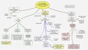 seconda GUERRA MONDIALE 2 -mappe-scuola.com