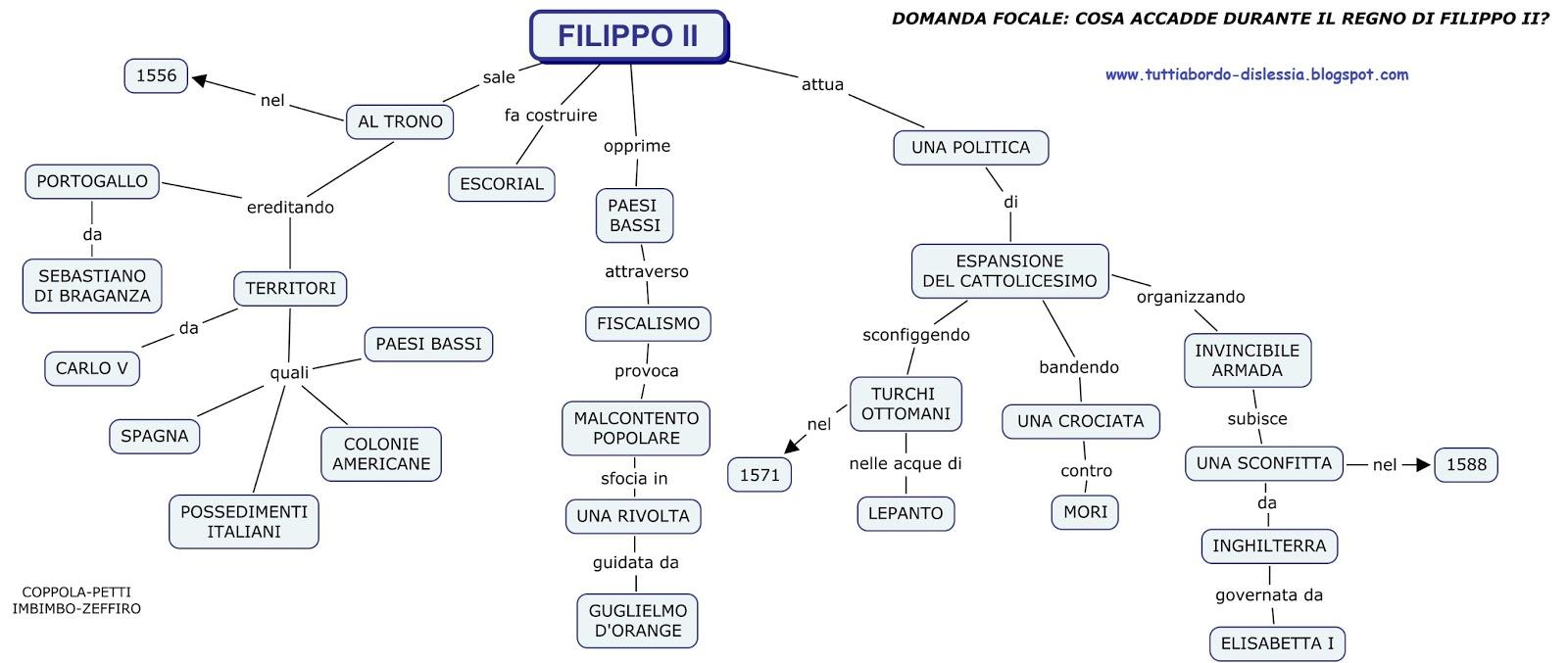 Conosciuto filippo-ii-tutti-a-bordo-  AE64
